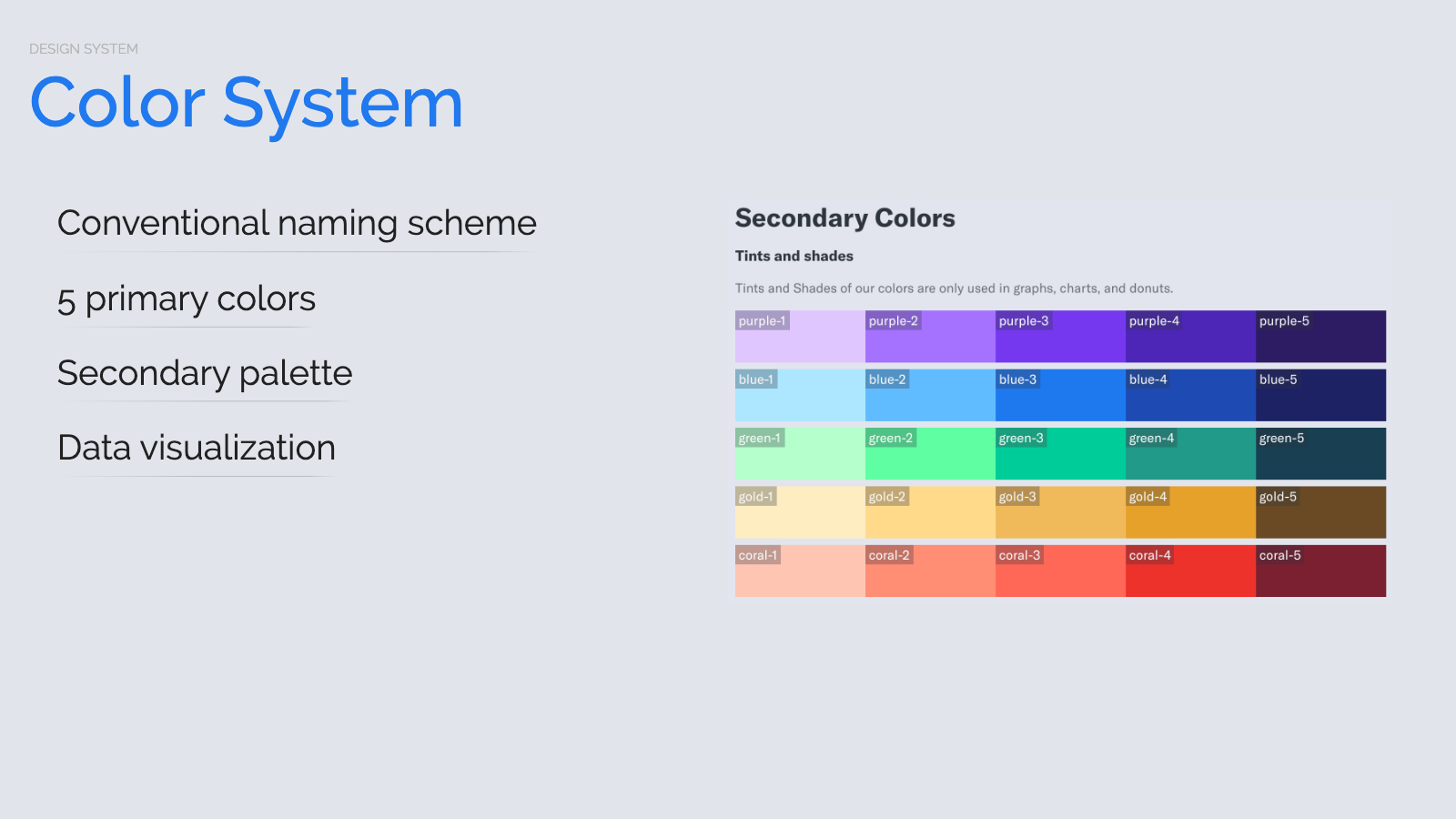 Slide content, Color system, secondary colors